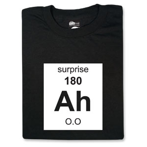 element of surprise