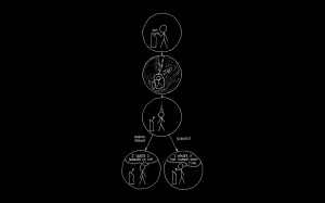 xkcd science
