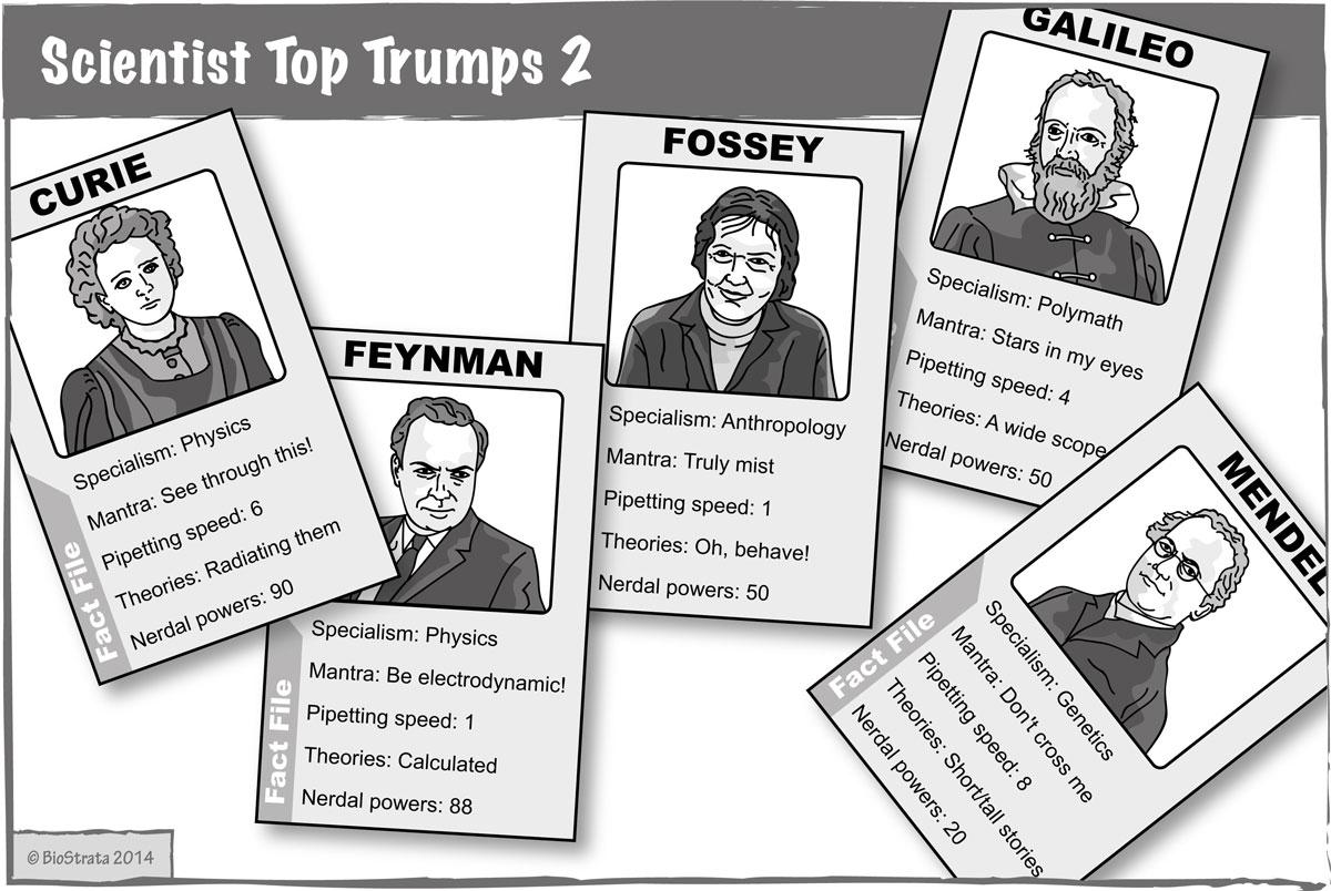 Scientist Top Trumps 2